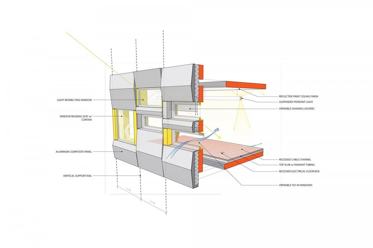 Insulation and ventilation scheme