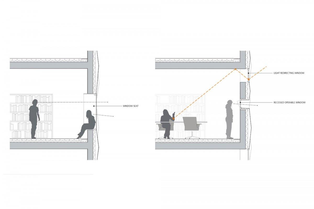 Window facade / Section