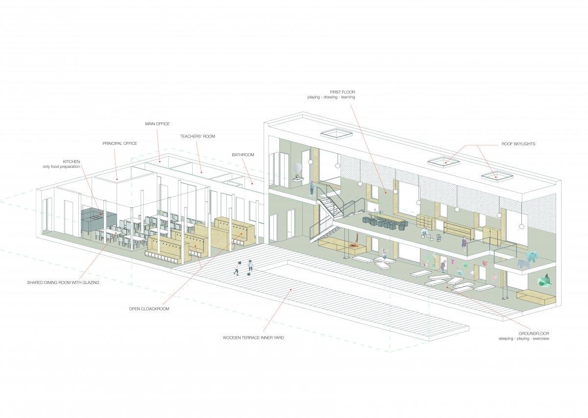 interior diagram