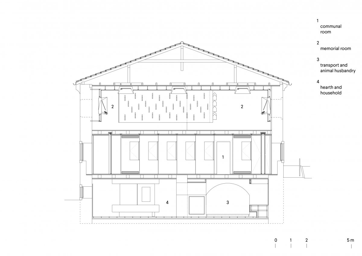 Cross section through layered exhibition spaces